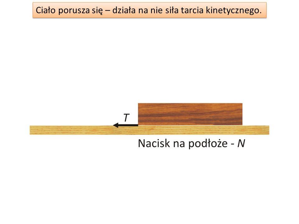1.Siła tarcia jest niezależna od wielkości powierzchni stykających się ze sobą ciał i zależy jedynie od ich rodzaju.
