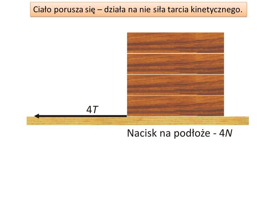 Tarcie kinetyczne Siła tarcia kinetycznego Współczynnik tarcia Siła dociskająca ciało do podłoża (albo siła reakcji podłoża) Siła tarcia jest proporcjonalna do nacisku ciała na podłoże.
