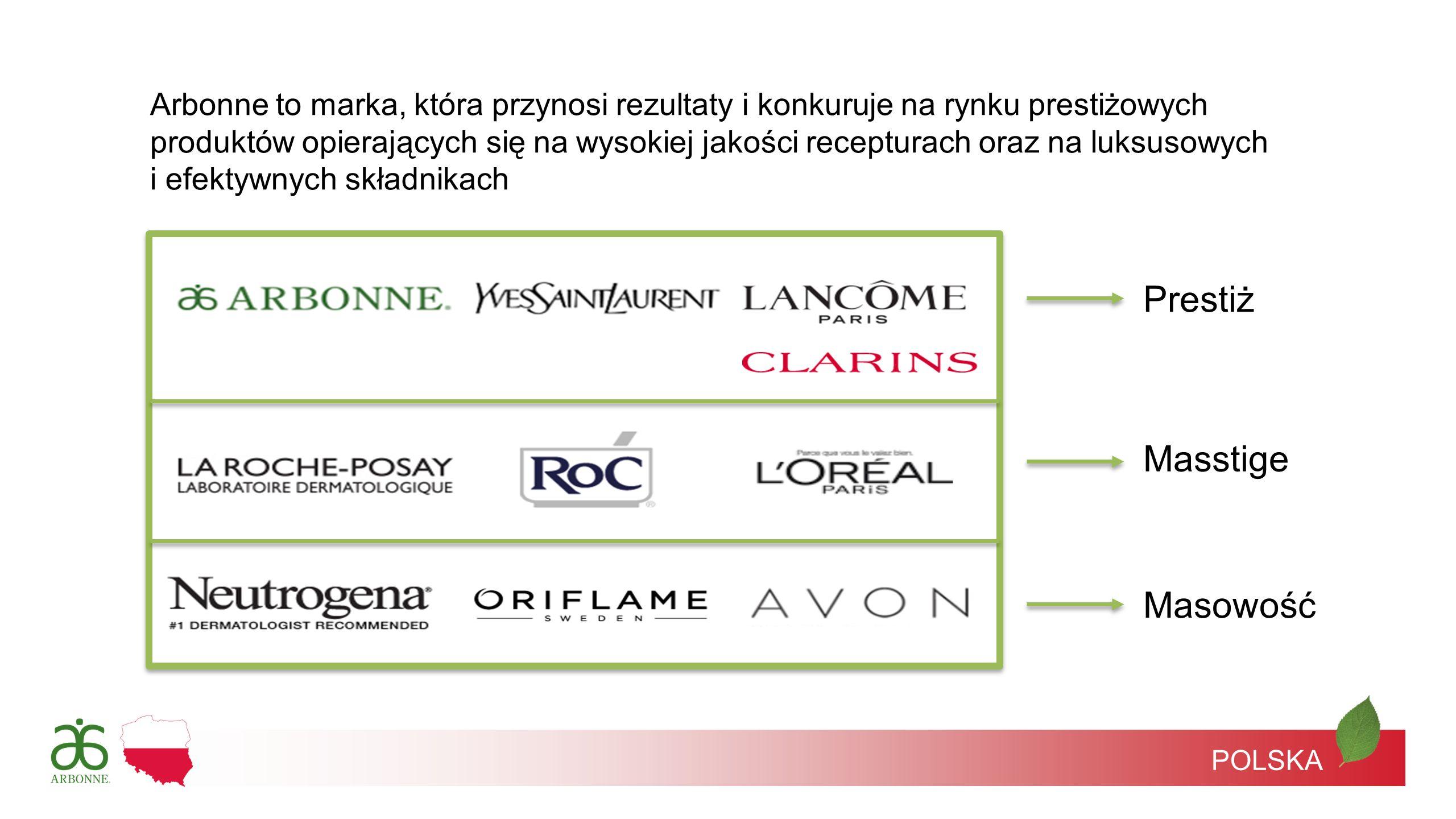 POLSKA Arbonne to marka, która przynosi rezultaty i konkuruje na rynku prestiżowych produktów opierających się na wysokiej jakości recepturach oraz na