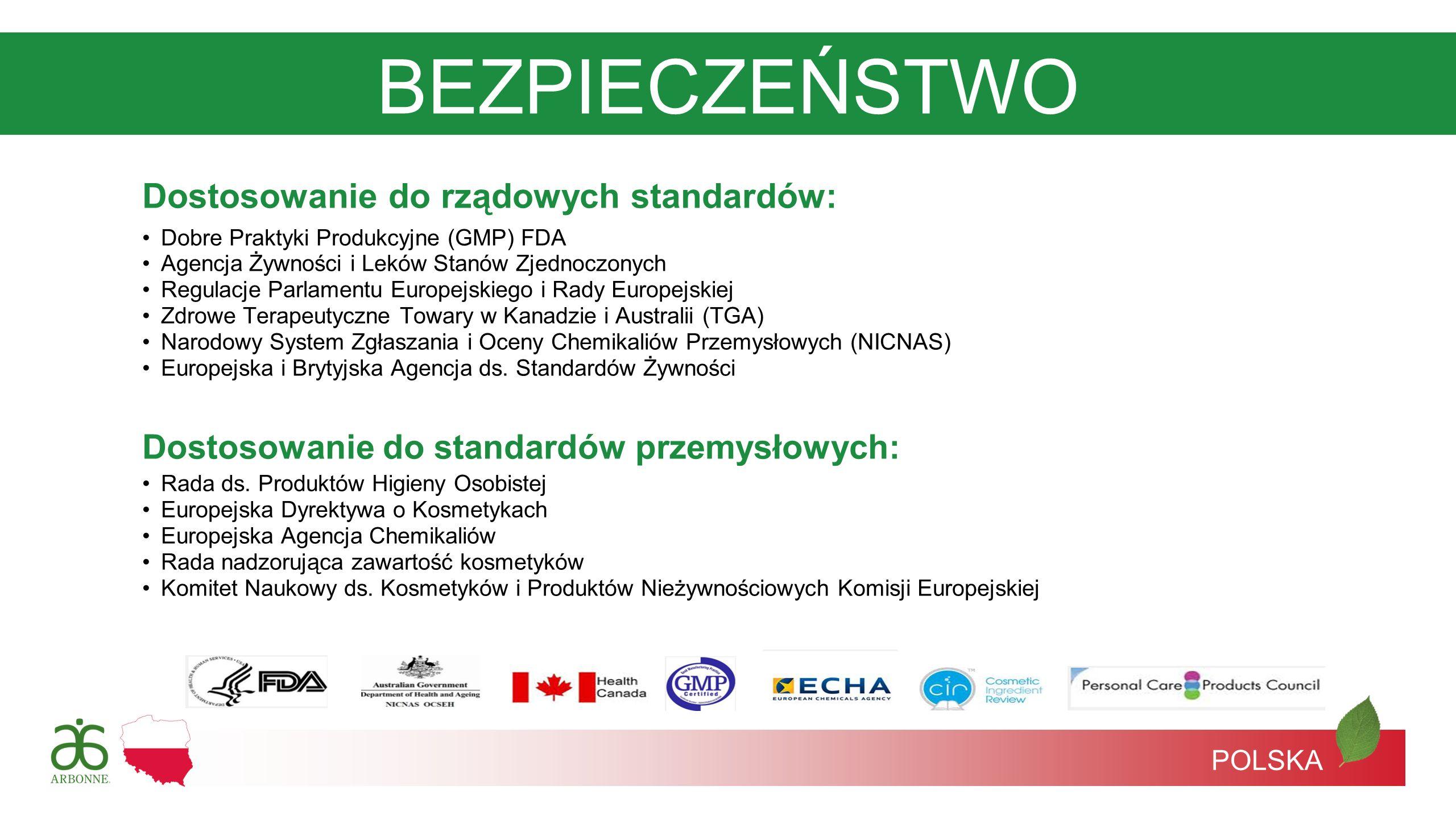 POLSKA BEZPIECZEŃSTWO Dostosowanie do rządowych standardów: Dobre Praktyki Produkcyjne (GMP) FDA Agencja Żywności i Leków Stanów Zjednoczonych Regulac