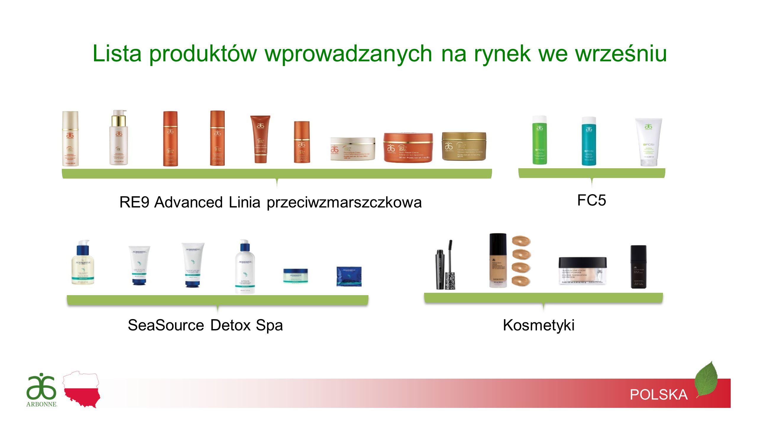 POLSKA RE9 Advanced Linia przeciwzmarszczkowa SeaSource Detox Spa FC5 Kosmetyki Lista produktów wprowadzanych na rynek we wrześniu