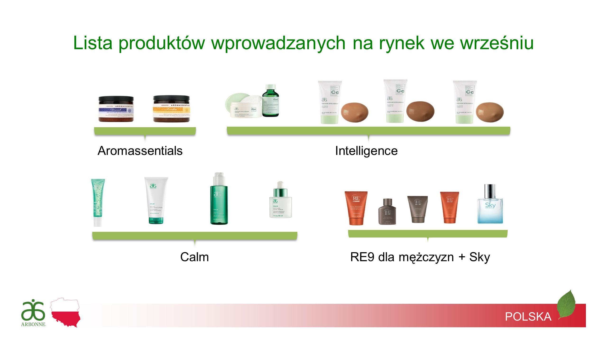 POLSKA CalmRE9 dla mężczyzn + Sky AromassentialsIntelligence Lista produktów wprowadzanych na rynek we wrześniu