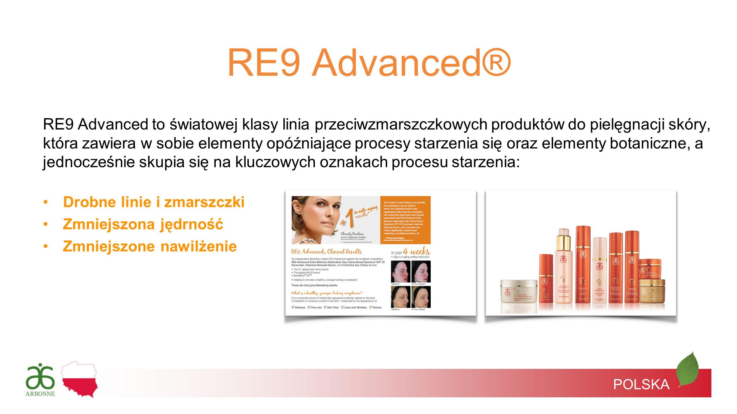 POLSKA RE9 Advanced to światowej klasy linia przeciwzmarszczkowych produktów do pielęgnacji skóry, która zawiera w sobie elementy opóźniające procesy