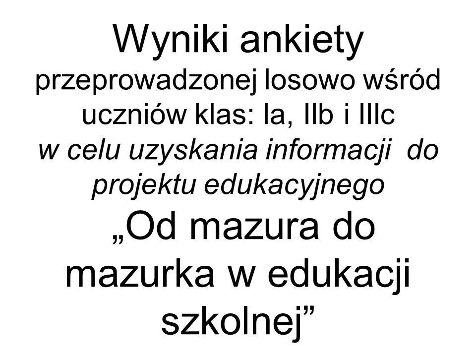 Wody powierzchniowe regionu Rzeki: Łyna, Wkra, Pasłęka, Węgorapa, Ełk, Krutynia, Pisa Jeziora: 35% powierzchni jeziornej w Polsce, 5% powierzchni regionu.