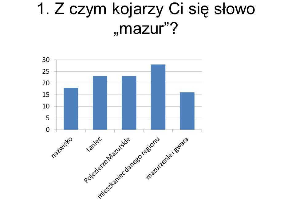 """2. Z czym kojarzy Ci się słowo """"mazurek ?"""
