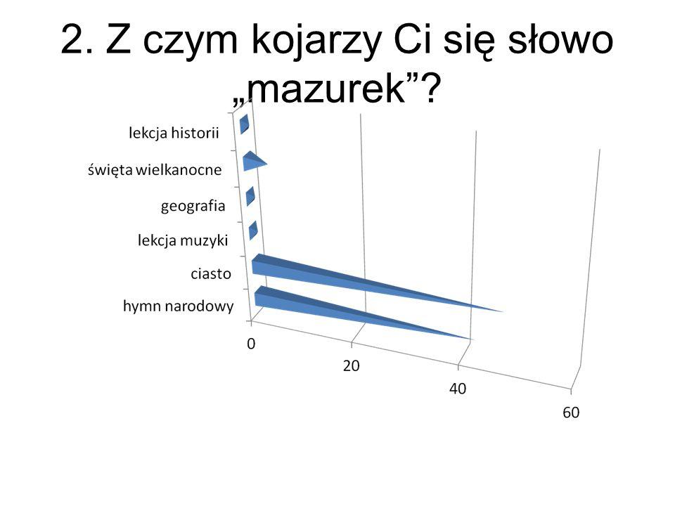 """2. Z czym kojarzy Ci się słowo """"mazurek"""