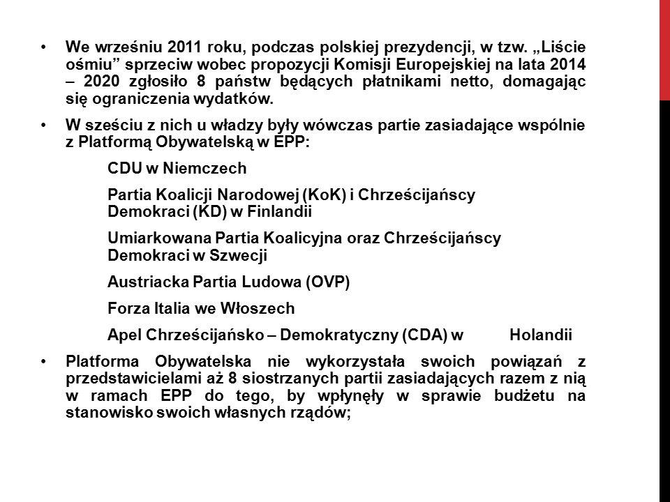 We wrześniu 2011 roku, podczas polskiej prezydencji, w tzw.
