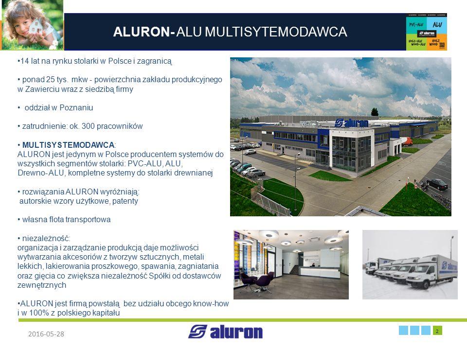 ALURON- ALU MULTISYTEMODAWCA 2016-05-28 2 14 lat na rynku stolarki w Polsce i zagranicą ponad 25 tys. mkw - powierzchnia zakładu produkcyjnego w Zawie