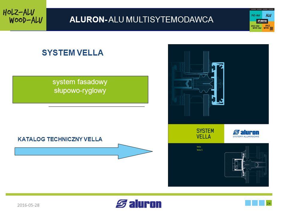 ALURON- ALU MULTISYTEMODAWCA 2016-05-28 24 Zakład produkcyjny w Zawierciu Francja SYSTEM VELLA system fasadowy słupowo-ryglowy KATALOG TECHNICZNY VELL