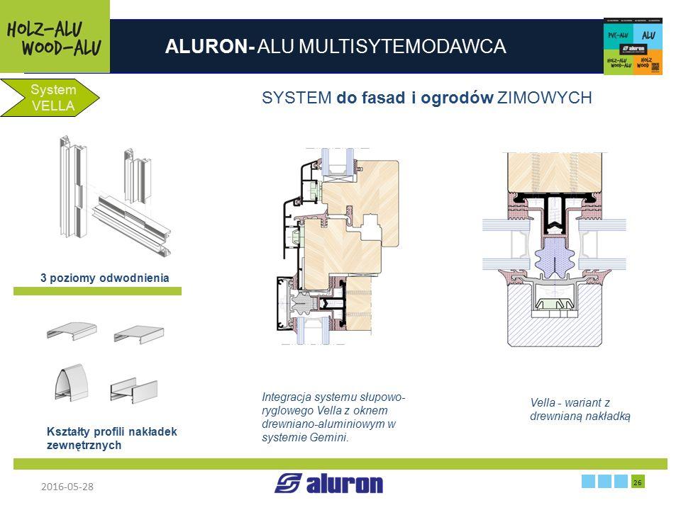 ALURON- ALU MULTISYTEMODAWCA 2016-05-28 26 Zakład produkcyjny w Zawierciu Kształty profili nakładek zewnętrznych System VELLA SYSTEM do fasad i ogrodó