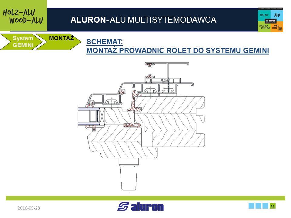 ALURON- ALU MULTISYTEMODAWCA 2016-05-28 32 Zakład produkcyjny w Zawierciu Francja System GEMINI MONTAŻ SCHEMAT: MONTAŻ PROWADNIC ROLET DO SYSTEMU GEMI