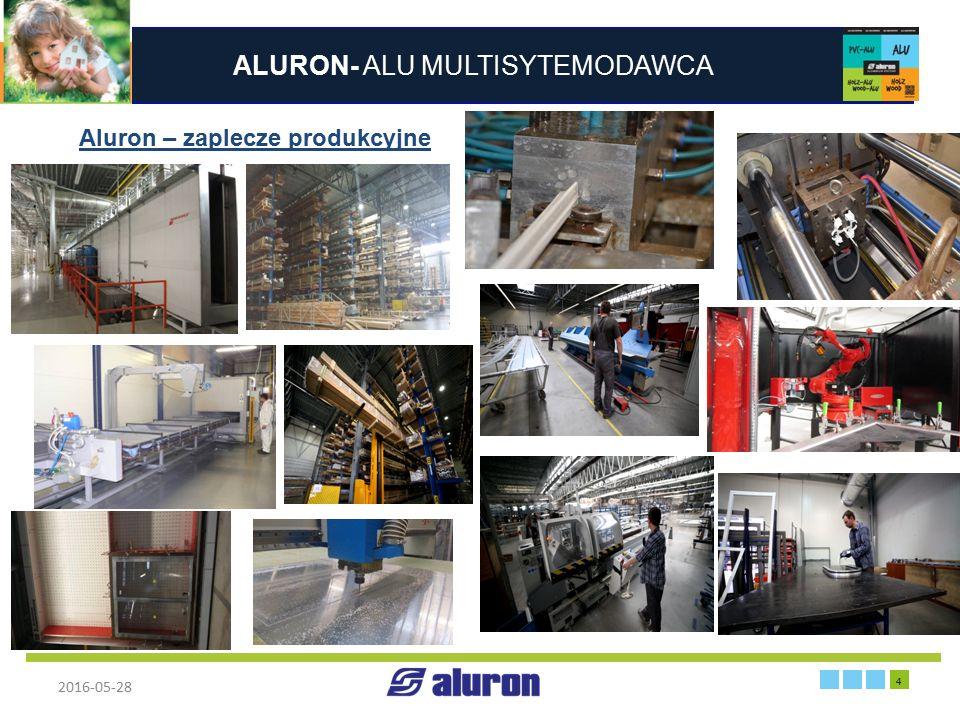 ALURON- ALU MULTISYTEMODAWCA 2016-05-28 4 Francja Aluron – zaplecze produkcyjne Lakiernia Lakiernia -dekory