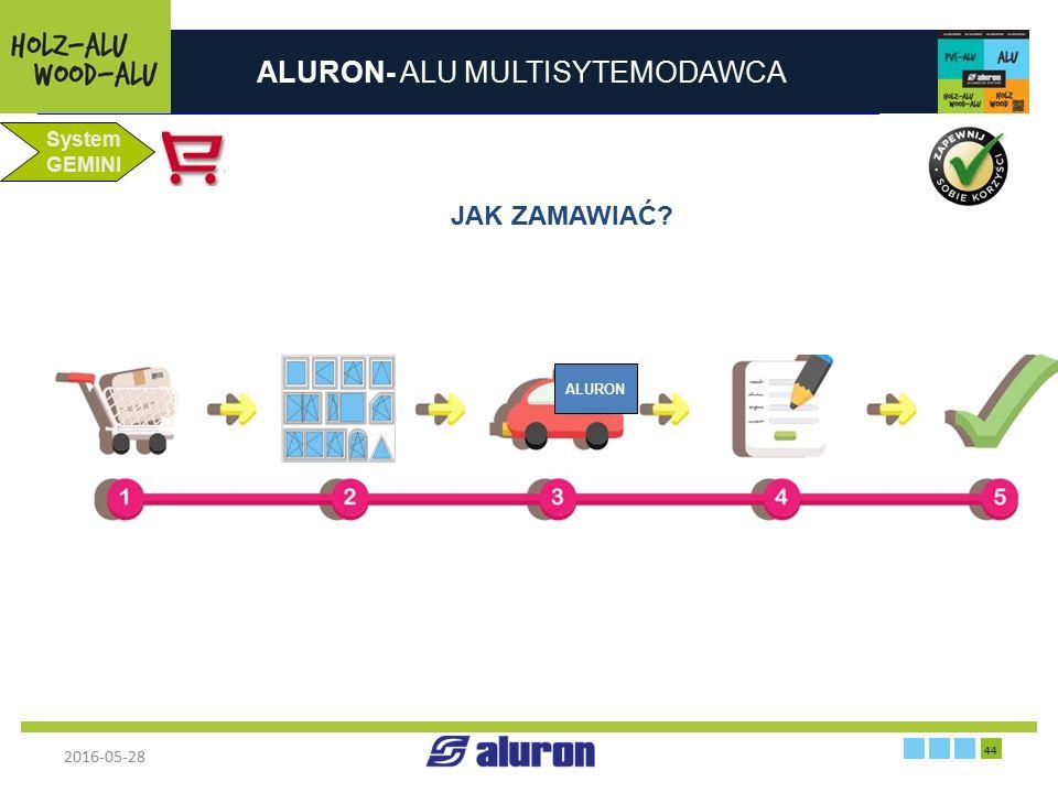 ALURON- ALU MULTISYTEMODAWCA 2016-05-28 44 Francja System GEMINI JAK ZAMAWIAĆ? ALURON