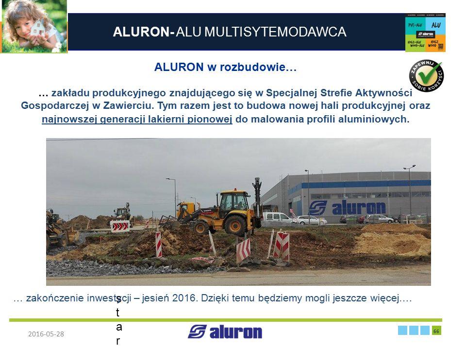 ALURON- ALU MULTISYTEMODAWCA 2016-05-28 66 Zakład produkcyjny w Zawierciu Francja ALURON w rozbudowie… … zakładu produkcyjnego znajdującego się w Spec