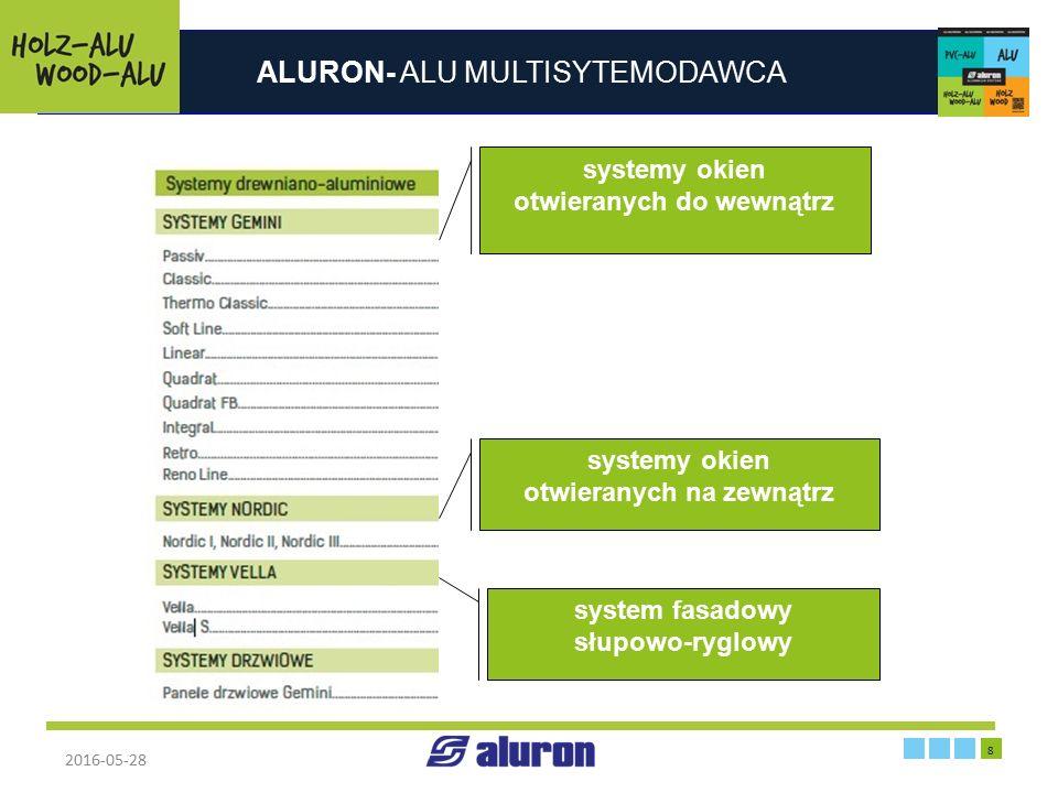ALURON- ALU MULTISYTEMODAWCA 2016-05-28 8 Francja systemy okien otwieranych do wewnątrz systemy okien otwieranych na zewnątrz system fasadowy słupowo-