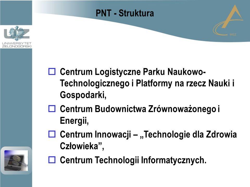 """PNT - Struktura  Centrum Logistyczne Parku Naukowo- Technologicznego i Platformy na rzecz Nauki i Gospodarki,  Centrum Budownictwa Zrównoważonego i Energii,  Centrum Innowacji – """"Technologie dla Zdrowia Człowieka ,  Centrum Technologii Informatycznych."""