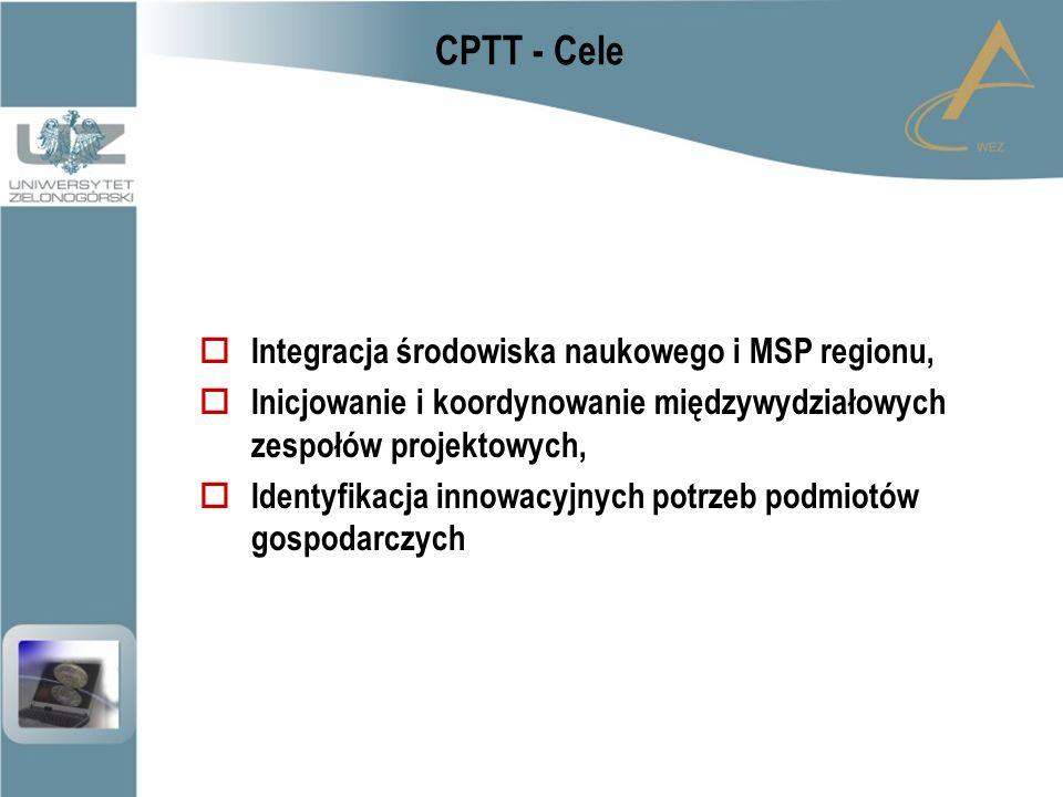 CPTT - Cele  Integracja środowiska naukowego i MSP regionu,  Inicjowanie i koordynowanie międzywydziałowych zespołów projektowych,  Identyfikacja innowacyjnych potrzeb podmiotów gospodarczych