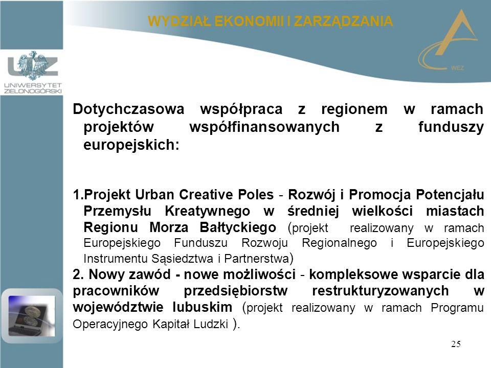 25 WYDZIAŁ EKONOMII I ZARZĄDZANIA Dotychczasowa współpraca z regionem w ramach projektów współfinansowanych z funduszy europejskich: 1.Projekt Urban Creative Poles - Rozwój i Promocja Potencjału Przemysłu Kreatywnego w średniej wielkości miastach Regionu Morza Bałtyckiego ( projekt realizowany w ramach Europejskiego Funduszu Rozwoju Regionalnego i Europejskiego Instrumentu Sąsiedztwa i Partnerstwa ) 2.
