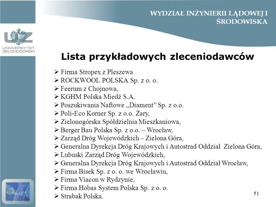 51 WYDZIAŁ INŻYNIERII LĄDOWEJ I ŚRODOWISKA Lista przykładowych zleceniodawców  Firma Stropex z Pleszewa  ROCKWOOL POLSKA Sp.