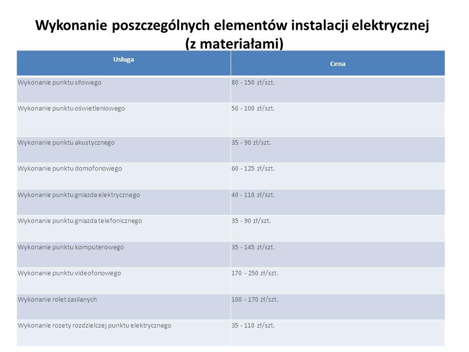 Wykonanie poszczególnych elementów instalacji elektrycznej (z materiałami) Usługa Cena Wykonanie punktu siłowego80 - 150 zł/szt.