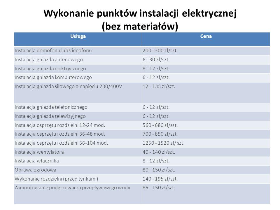 Wykonanie punktów instalacji elektrycznej (bez materiałów) UsługaCena Instalacja domofonu lub videofonu200 - 300 zł/szt.
