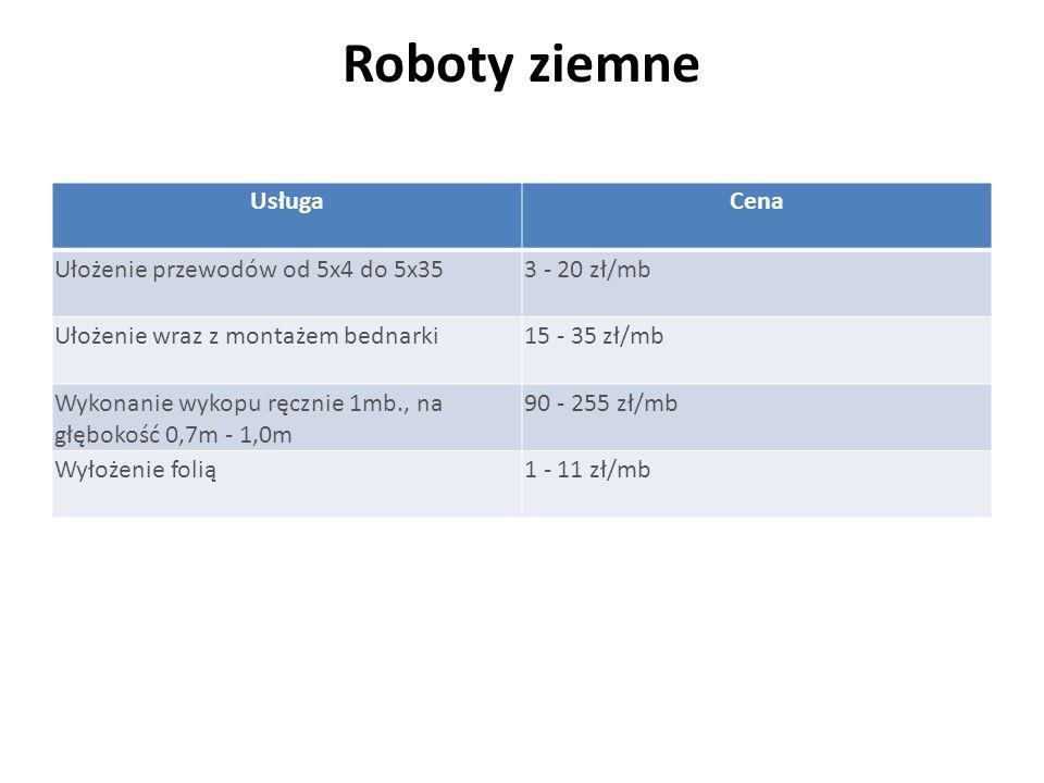 Roboty ziemne UsługaCena Ułożenie przewodów od 5x4 do 5x35 3 - 20 zł/mb Ułożenie wraz z montażem bednarki 15 - 35 zł/mb Wykonanie wykopu ręcznie 1mb., na głębokość 0,7m - 1,0m 90 - 255 zł/mb Wyłożenie folią 1 - 11 zł/mb