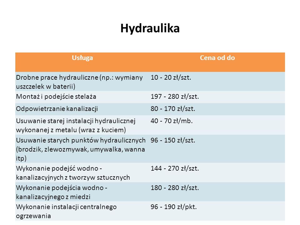 Hydraulika UsługaCena od do Drobne prace hydrauliczne (np.: wymiany uszczelek w baterii) 10 - 20 zł/szt.