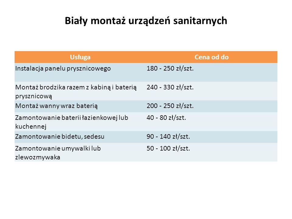 Biały montaż urządzeń sanitarnych UsługaCena od do Instalacja panelu prysznicowego180 - 250 zł/szt.
