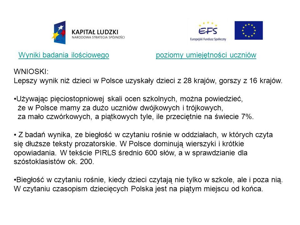 Wyniki badania ilościowegoWyniki badania ilościowego poziomy umiejętności uczniówpoziomy umiejętności uczniów WNIOSKI: Lepszy wynik niż dzieci w Polsce uzyskały dzieci z 28 krajów, gorszy z 16 krajów.