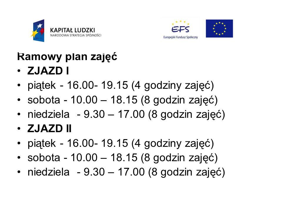 Ramowy plan zajęć ZJAZD I piątek - 16.00- 19.15 (4 godziny zajęć) sobota - 10.00 – 18.15 (8 godzin zajęć) niedziela - 9.30 – 17.00 (8 godzin zajęć) ZJAZD II piątek - 16.00- 19.15 (4 godziny zajęć) sobota - 10.00 – 18.15 (8 godzin zajęć) niedziela - 9.30 – 17.00 (8 godzin zajęć)