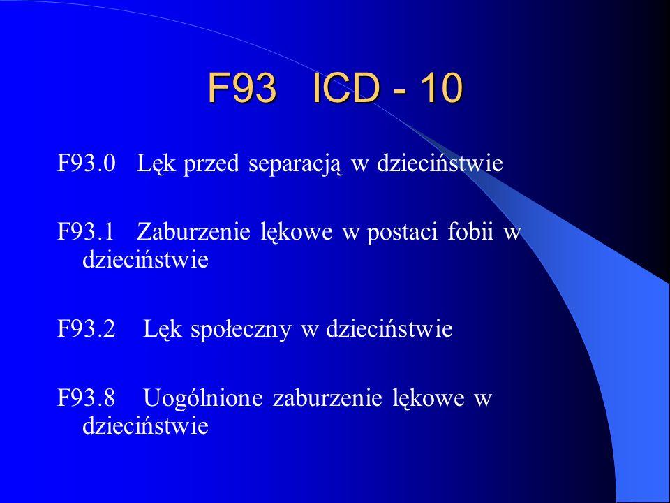 F93 ICD - 10 F93.0 Lęk przed separacją w dzieciństwie F93.1 Zaburzenie lękowe w postaci fobii w dzieciństwie F93.2 Lęk społeczny w dzieciństwie F93.8
