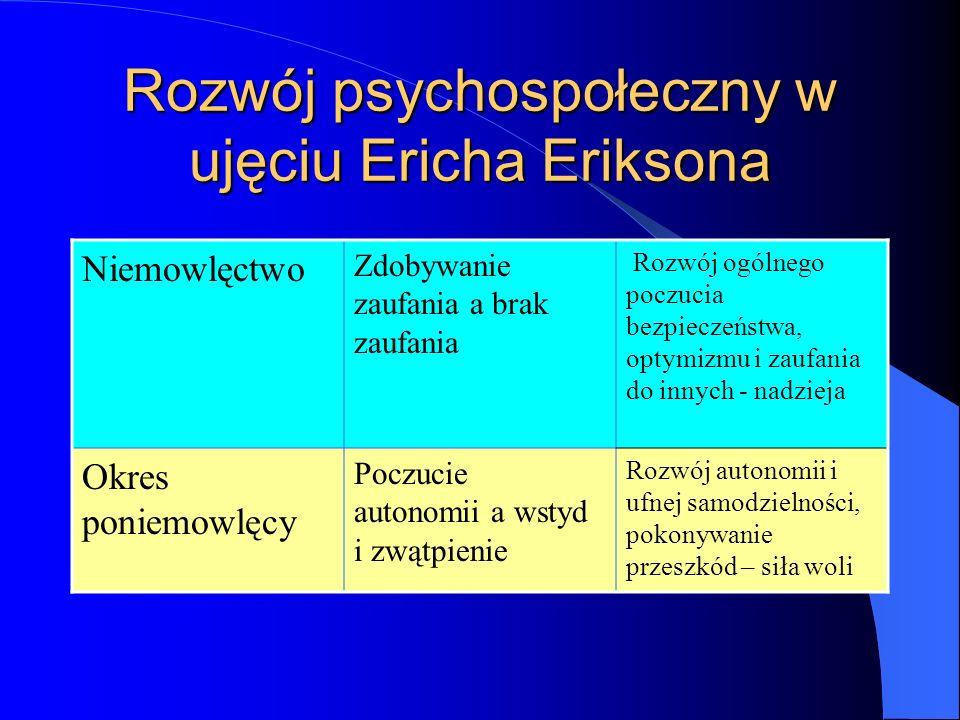 Rozwój psychospołeczny w ujęciu Ericha Eriksona Niemowlęctwo Zdobywanie zaufania a brak zaufania Rozwój ogólnego poczucia bezpieczeństwa, optymizmu i