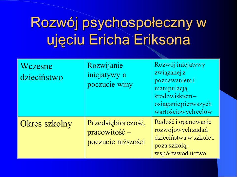 Rozwój psychospołeczny w ujęciu Ericha Eriksona Wczesne dzieciństwo Rozwijanie inicjatywy a poczucie winy Rozwój inicjatywy związanej z poznawaniem i