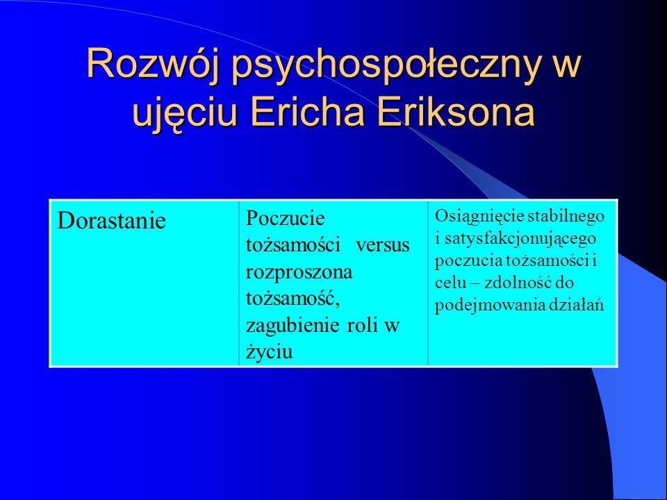 Rozwój psychospołeczny w ujęciu Ericha Eriksona Dorastanie Poczucie tożsamości versus rozproszona tożsamość, zagubienie roli w życiu Osiągnięcie stabilnego i satysfakcjonującego poczucia tożsamości i celu – zdolność do podejmowania działań