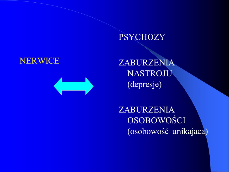 NERWICE SZKOLNE czy FOBIA SZKOLNA to pojęcia, na które mogą składać się RÓŻNORODNE zaburzenia