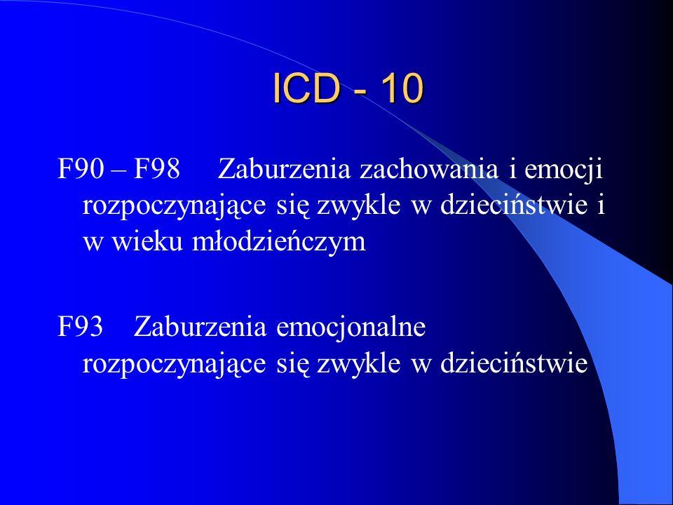 F93 ICD - 10 F93.0 Lęk przed separacją w dzieciństwie F93.1 Zaburzenie lękowe w postaci fobii w dzieciństwie F93.2 Lęk społeczny w dzieciństwie F93.8 Uogólnione zaburzenie lękowe w dzieciństwie