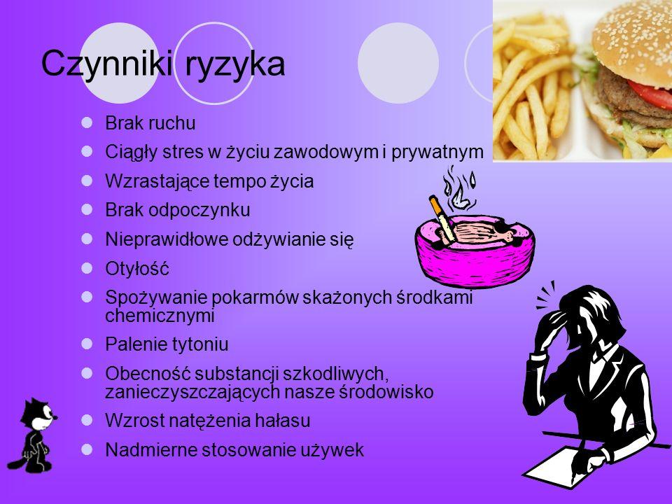 Źródła http://kobieta.dlastudenta.pl/artykul/Polacy_a_profilaktyka_chorob_cywilizac yjnych,23437.html http://kobieta.dlastudenta.pl/artykul/Polacy_a_profilaktyka_chorob_cywilizac yjnych,23437.html http://www.zdrowie.senior.pl/75,0,Choroby-cywilizacyjne-profilaktyka-w- opinii-Polakow,3207.html http://www.zdrowie.senior.pl/75,0,Choroby-cywilizacyjne-profilaktyka-w- opinii-Polakow,3207.html B.Potocka,W.Górski, Biologia, MAC Edukacja 2003r.