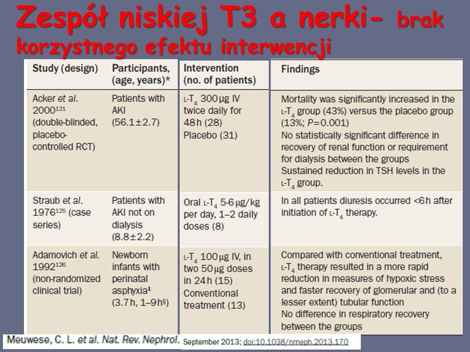Zespół niskiej T3 a nerki- brak korzystnego efektu interwencji