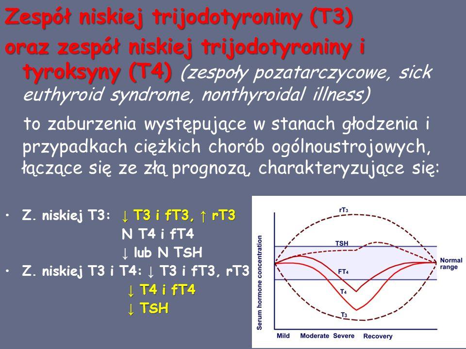 Zespół niskiej T3- przyczyny - ↓ aktywności 5' dejodynazy cytokiny :TNF, IFN α, IL-6, FFA, kortyzol endo- i egzogenny, leki: amiodaron, propranolol) - ↓ dostępności T4 dla hepatocytów W z.