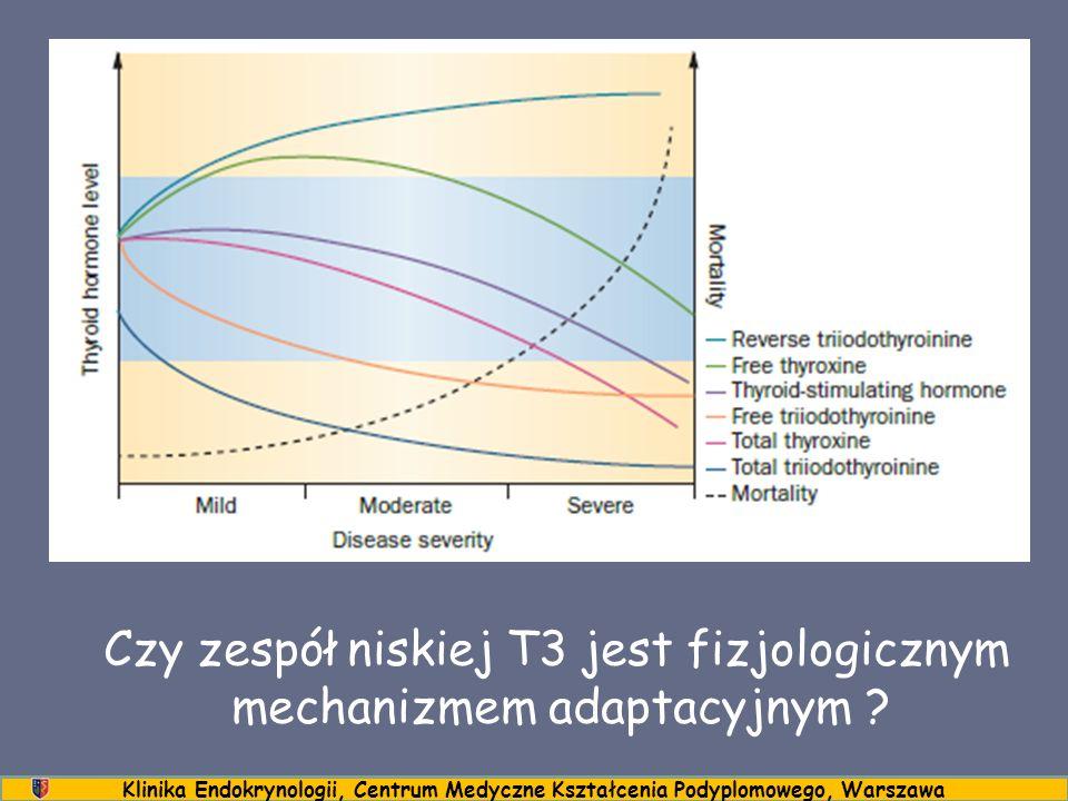 Czy zespół niskiej T3 jest fizjologicznym mechanizmem adaptacyjnym .