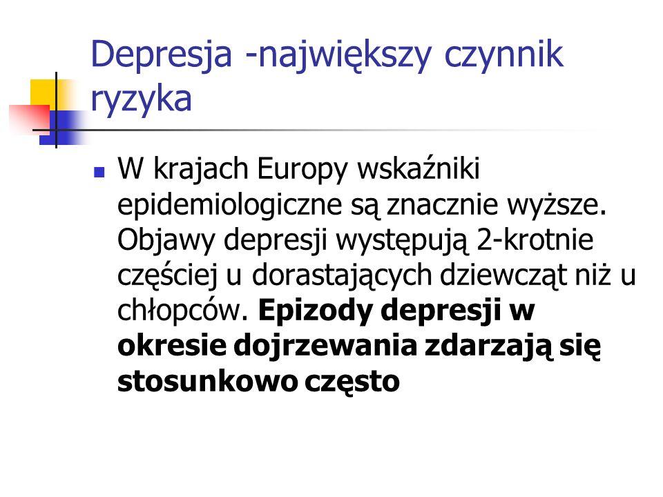 Depresja -największy czynnik ryzyka W krajach Europy wskaźniki epidemiologiczne są znacznie wyższe. Objawy depresji występują 2-krotnie częściej u dor