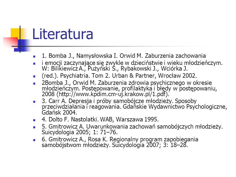Literatura 1. Bomba J., Namysłowska I. Orwid M. Zaburzenia zachowania i emocji zaczynające się zwykle w dzieciństwie i wieku młodzieńczym. W: Bilikiew
