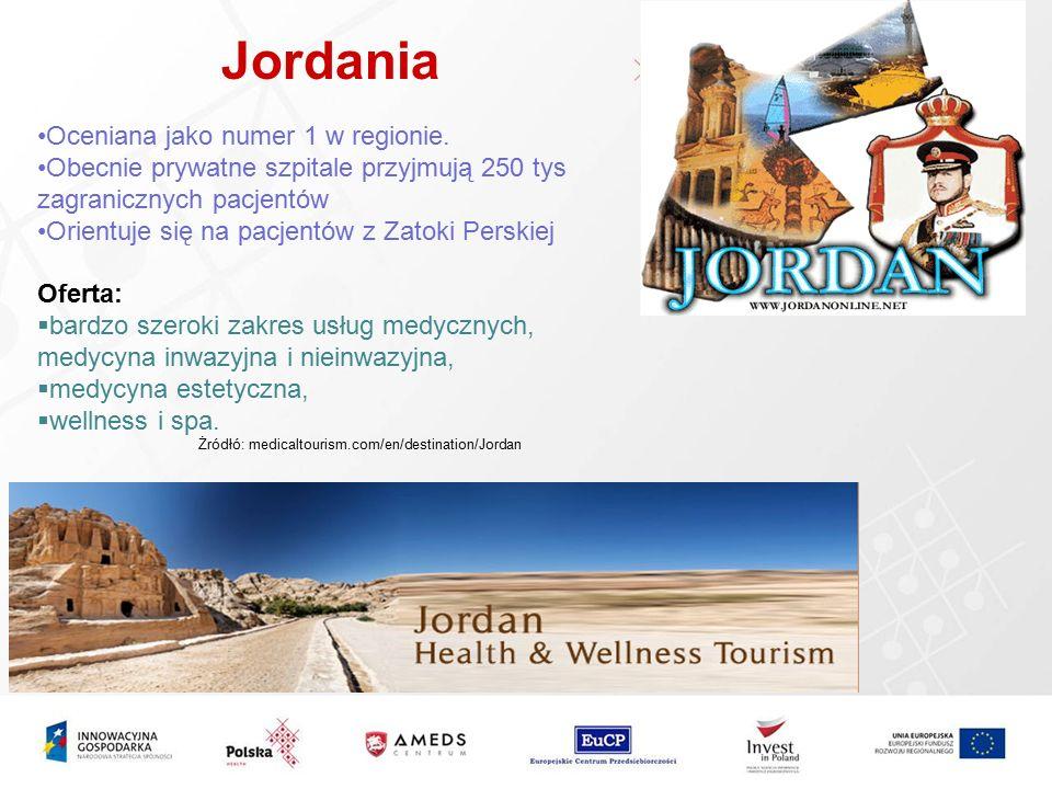 Jordania Oceniana jako numer 1 w regionie.