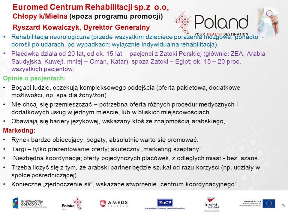 15 Euromed Centrum Rehabilitacji sp.z o.o, Chłopy k/Mielna (spoza programu promocji) Ryszard Kowalczyk, Dyrektor Generalny  Rehabilitacja neurologicz