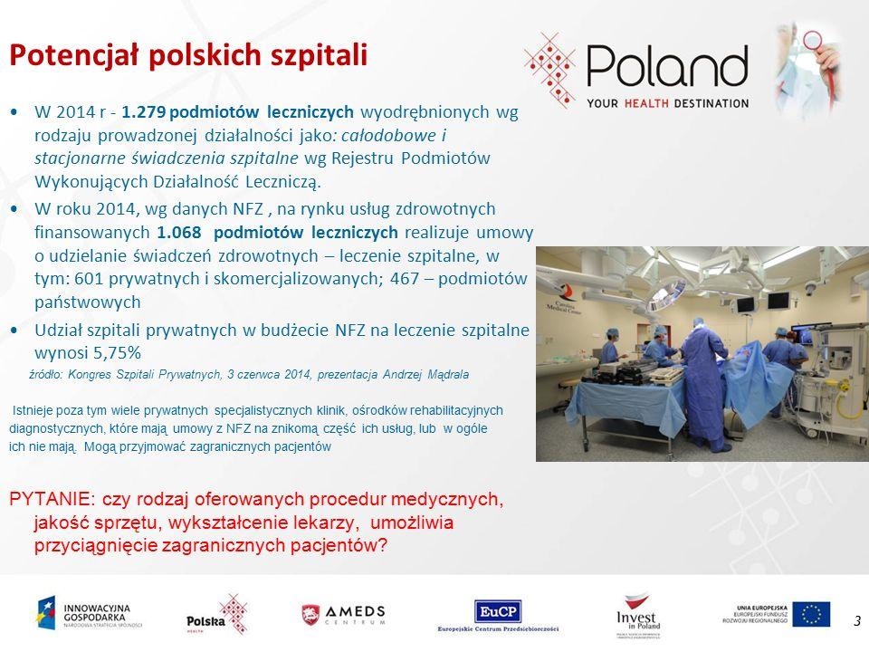 Potencjał polskich szpitali W 2014 r - 1.279 podmiotów leczniczych wyodrębnionych wg rodzaju prowadzonej działalności jako: całodobowe i stacjonarne świadczenia szpitalne wg Rejestru Podmiotów Wykonujących Działalność Leczniczą.