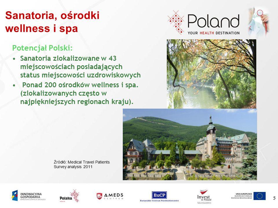 Sanatoria, ośrodki wellness i spa Potencjał Polski: Sanatoria zlokalizowane w 43 miejscowościach posiadających status miejscowości uzdrowiskowych Ponad 200 ośrodków wellness i spa.