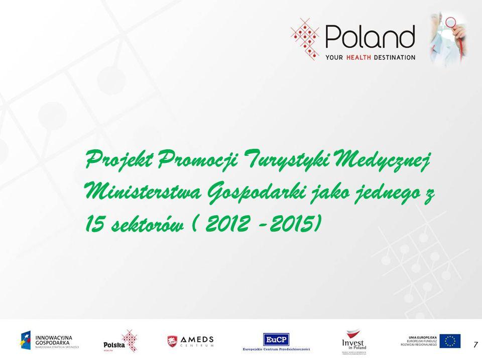 Projekt Promocji Turystyki Medycznej Ministerstwa Gospodarki jako jednego z 15 sektorów ( 2012 -2015) 7