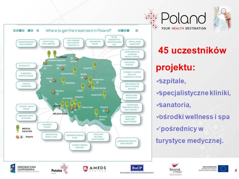 8 45 uczestników projektu: szpitale, specjalistyczne kliniki, sanatoria, ośrodki wellness i spa pośrednicy w turystyce medycznej.