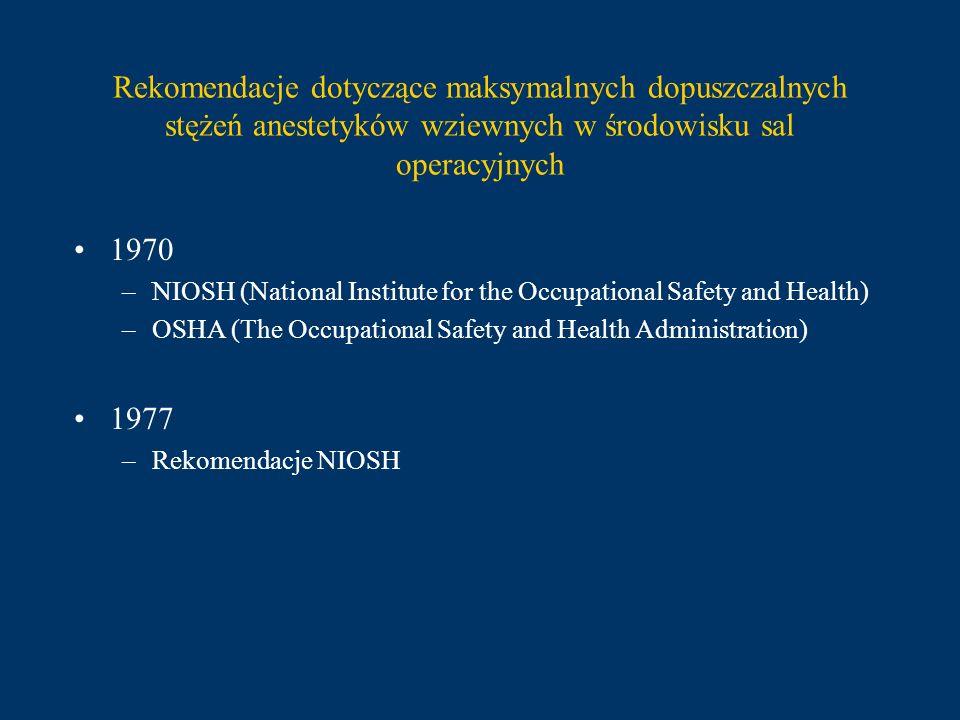 Rekomendacje dotyczące maksymalnych dopuszczalnych stężeń anestetyków wziewnych w środowisku sal operacyjnych 1970 –NIOSH (National Institute for the