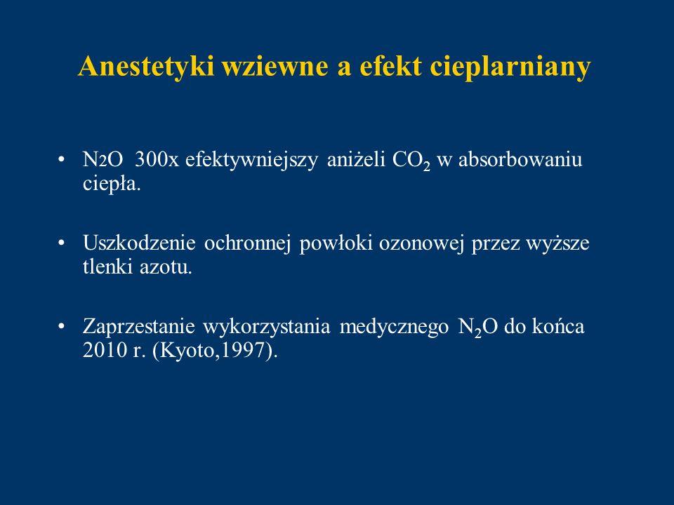 Anestetyki wziewne a efekt cieplarniany N 2 O 300x efektywniejszy aniżeli CO 2 w absorbowaniu ciepła. Uszkodzenie ochronnej powłoki ozonowej przez wyż